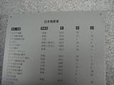 日本人殉教者