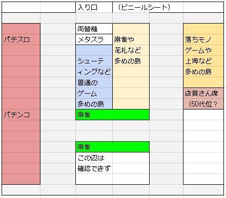 IMG_osaka_nishinari_gamecenter_shinei_in_map