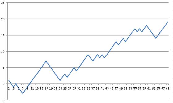 20150216