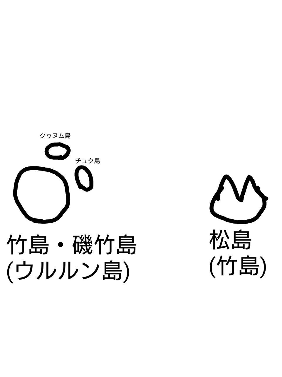 竹島一件 : 計棚新聞