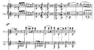 ベートーヴェン第九 第一楽章