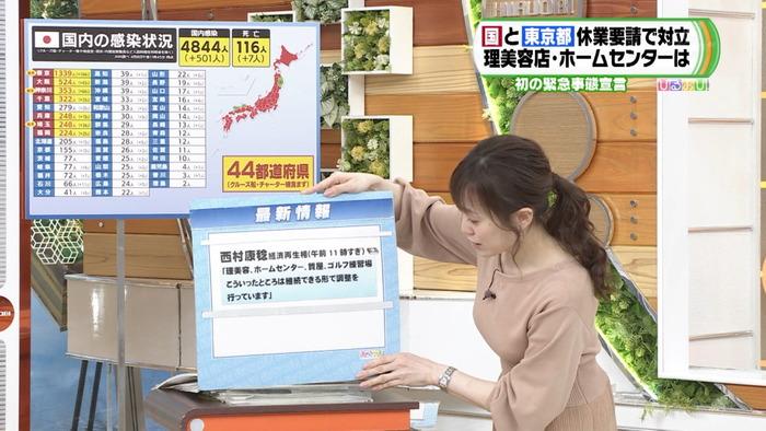 江藤愛アナのおっぱい4
