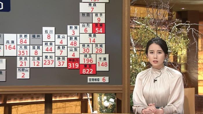 森川夕貴アナのおっぱい6