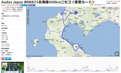 BRM825北海道400kmニセコ 変更ルート