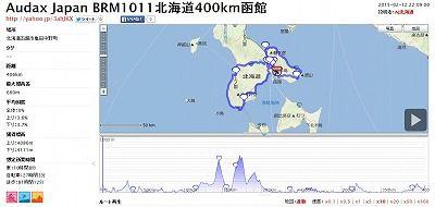 BRM1011北海道400km函館