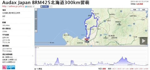 BRM425北海道300km留萌