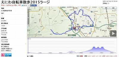 えにわ・自転車散歩 2015
