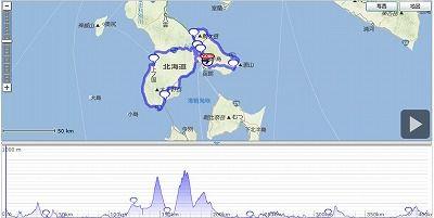 函館400