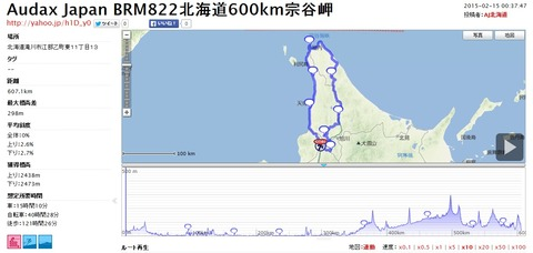 BRM822北海道600km宗谷岬