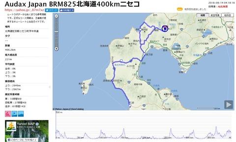 BRM825北海道400kmニセコ
