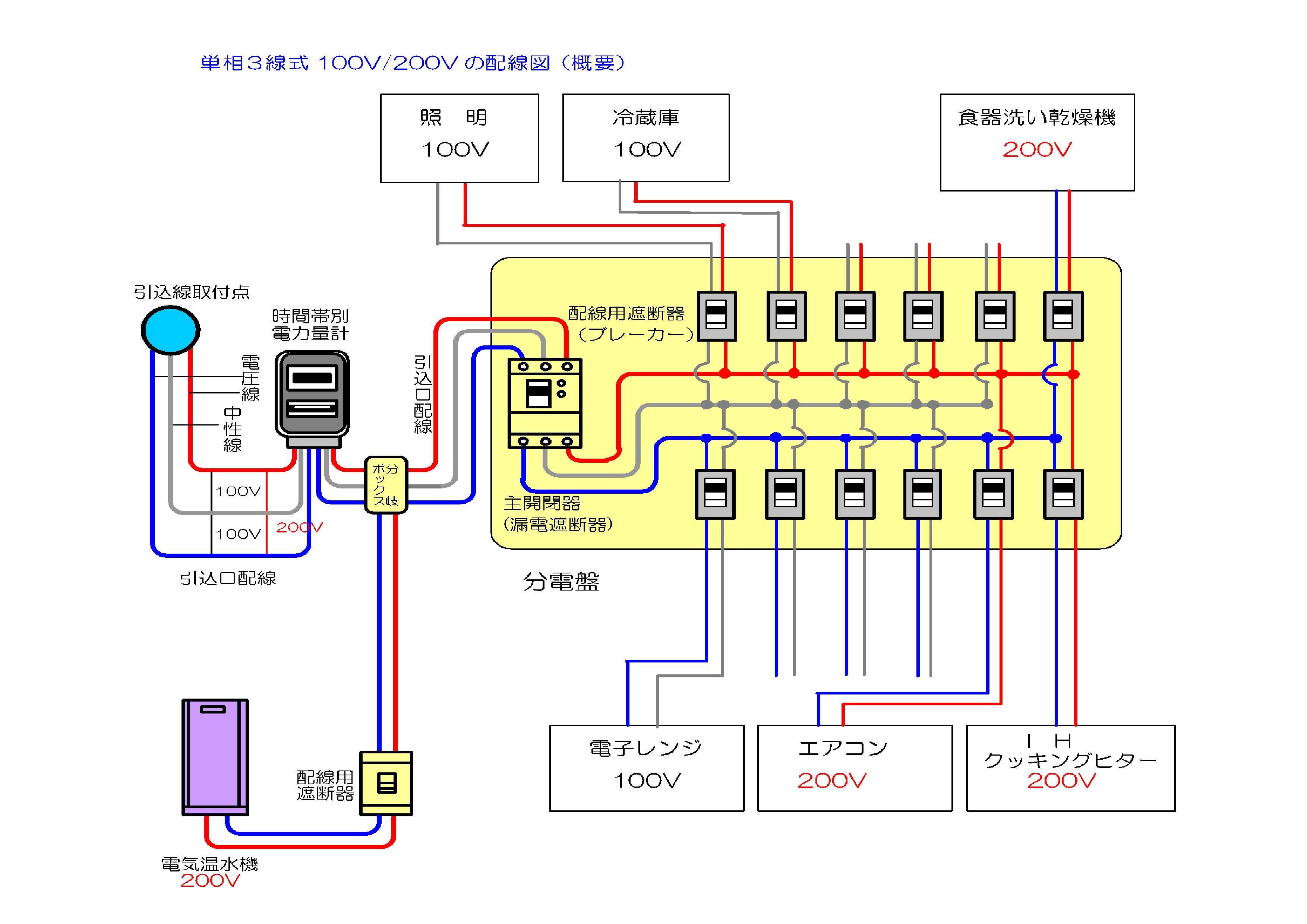 東京電力と24kvaで契約している2階建ビルです。 東電メーターは ...