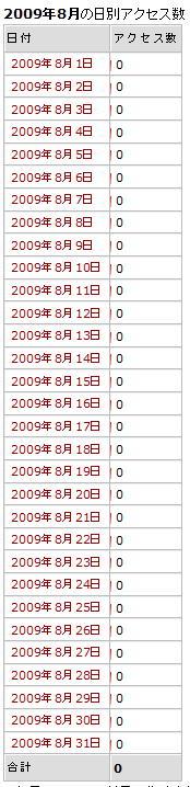 2009-09-25-2149アクセスゼロ画像