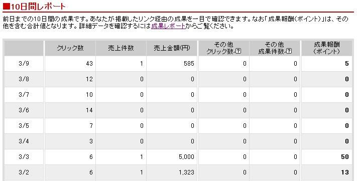 酒井access_20100309