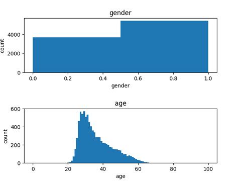 estimated_distribution