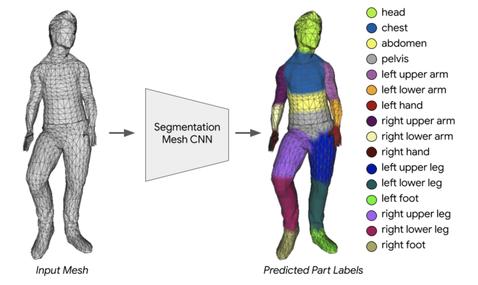 mesh_segmentation