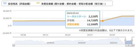 スクリーンショット 2020-05-13 01.09.21
