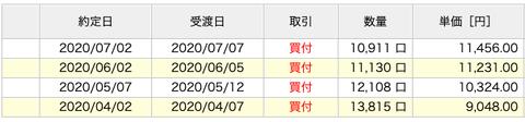 スクリーンショット 2020-07-11 20.47.16