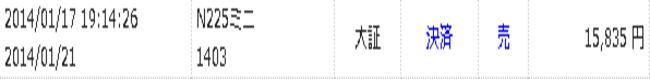 15835円売り