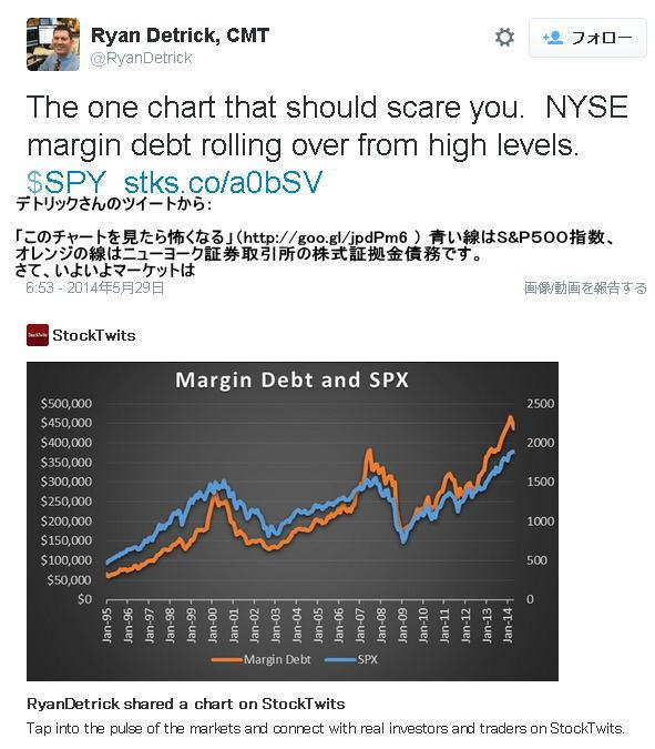 ニューヨーク証券取引所の株式証拠金債務