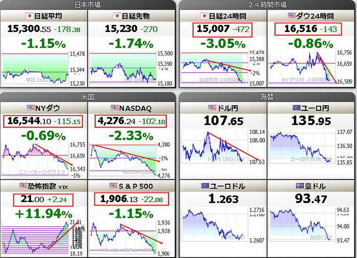 20141010各市場