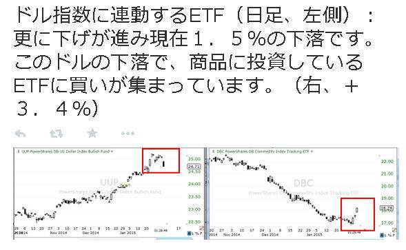 ドル安円高
