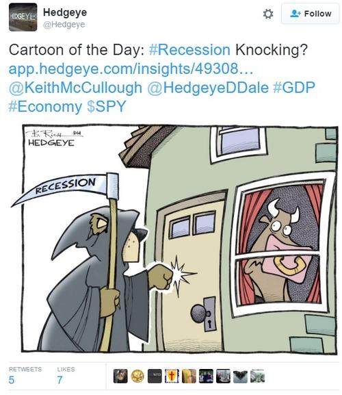 リセッションがブルの家のドアをノックしています
