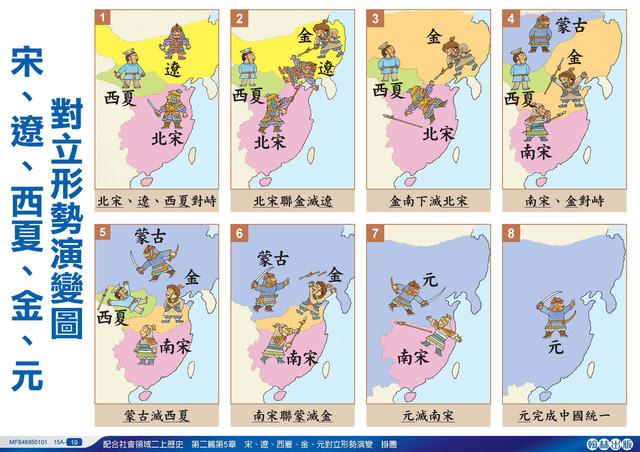 第5章宋、遼、西夏、金、元對立形勢演變圖
