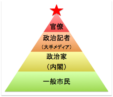 http://livedoor.blogimg.jp/abechan_matome/imgs/3/e/3e062b5c.png
