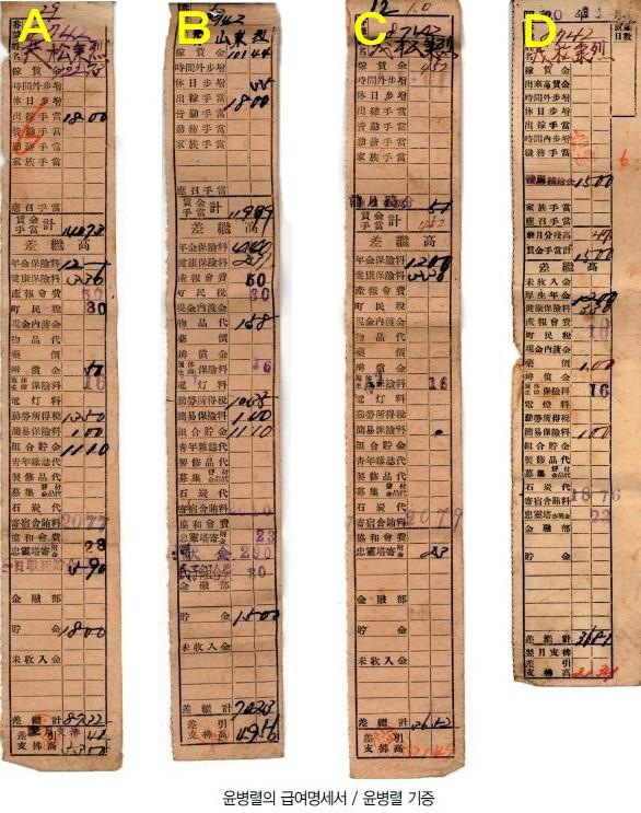 朝鮮人徴用工の給与明細、手取り3500から5300