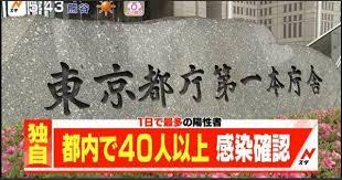 【コロナ速報】東京都で新たに40人以上の感染者★12