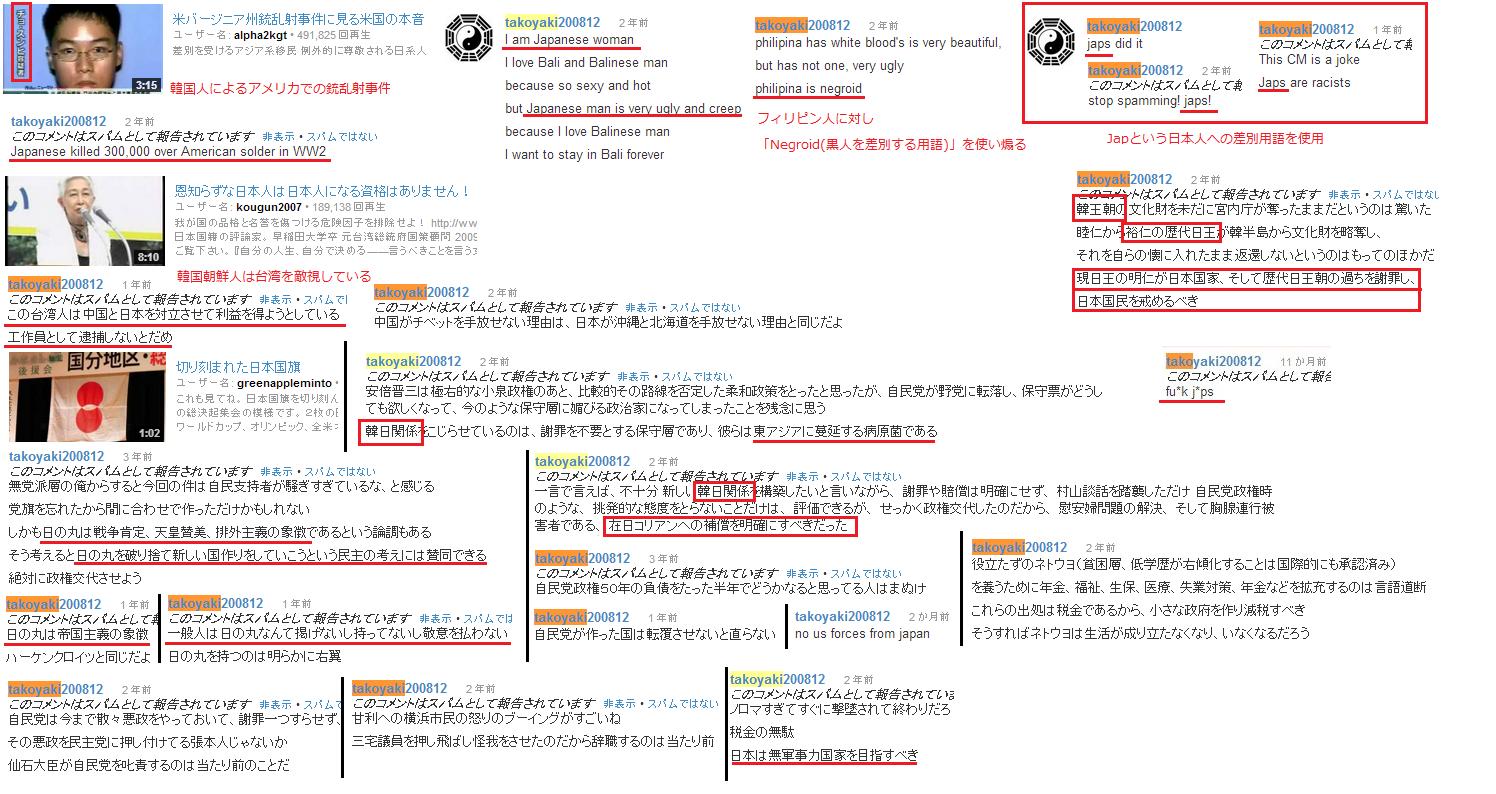 【アイゴ~】 薄汚い在日韓国人のテロ祝福動画に 海外「チョン公は人間のクズ」