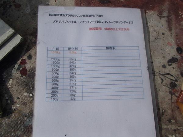 セミフロンルーフバインダーSi 配合表