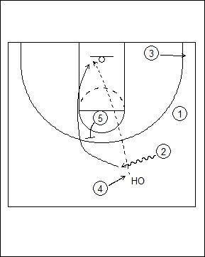 Dribble picth lob2