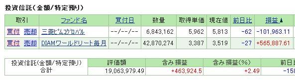金融資産SBI