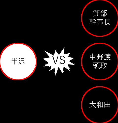 hanzawa2ep9_vs