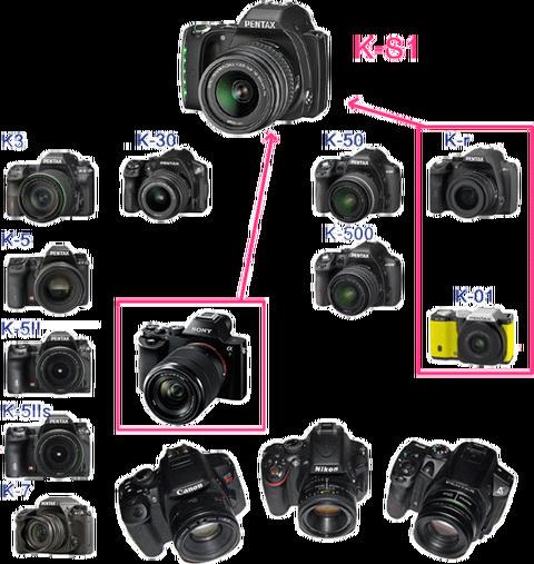 K-S1a