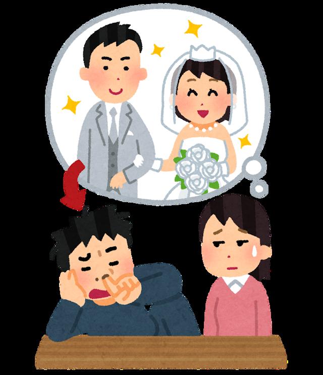 女「『お前』って呼ぶ人と結婚してはいけない」→いいね19.8万