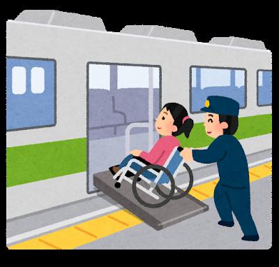 車椅子ユーザー「日本社会は恥を知れ、なんで障害を持つ側が駅に事前連絡しなきゃいけないんだよ!いつでも乗りたい時に乗らせろ!」←海外でも事前連絡は必須でした