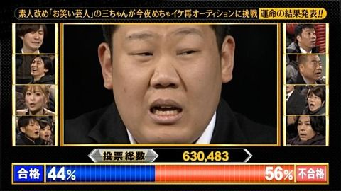 【めちゃイケ】三中元克がクビになった時の矢部浩之の顔wwwwww(画像あり)