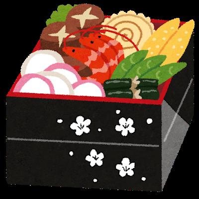 【悲報】冷凍のはずが冷蔵に温度設定ミス…おせち1200個超総額1880万円分が配達中止に