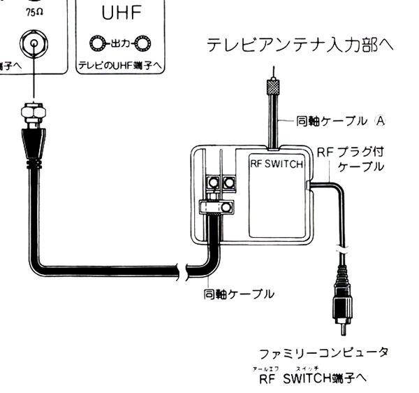 昔のファミコンとテレビの接続方法w
