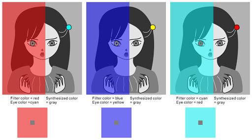 これ目の色 全部同じ テストやってみよう(画像あり)