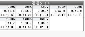 bandicam 2016-04-04 18-32-59-803
