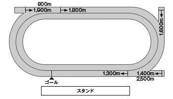 track_nagoya-thumb-350x200-2920
