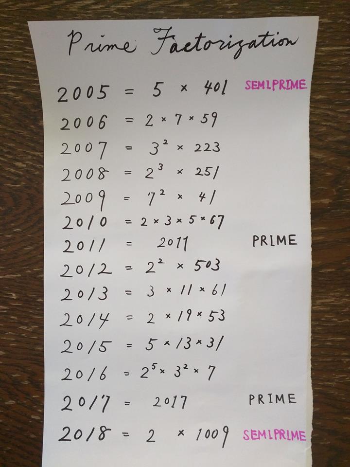 今年は半素数の年。半素数につい...