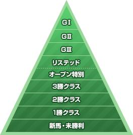 pic_pyramid