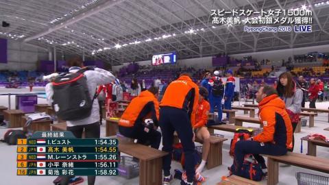 【放送事故】平昌オリンピック、女子選手の着替えが映り乳首透け、ハミマン…