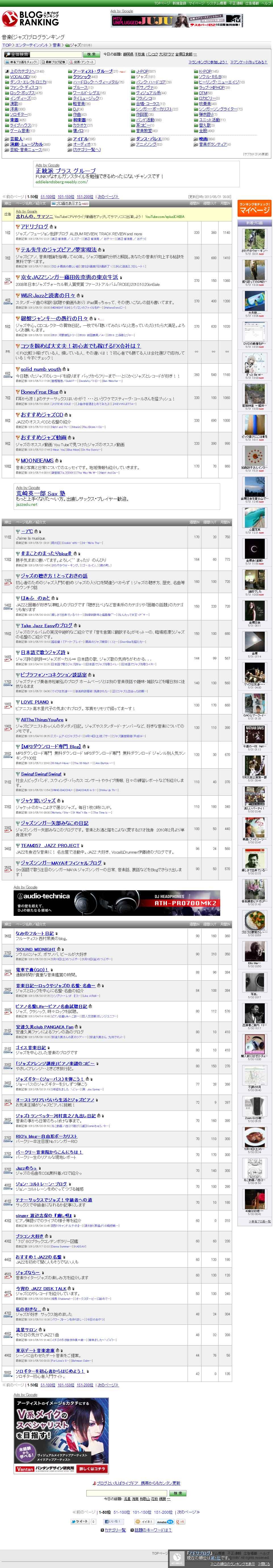 人気blog ランキング-2