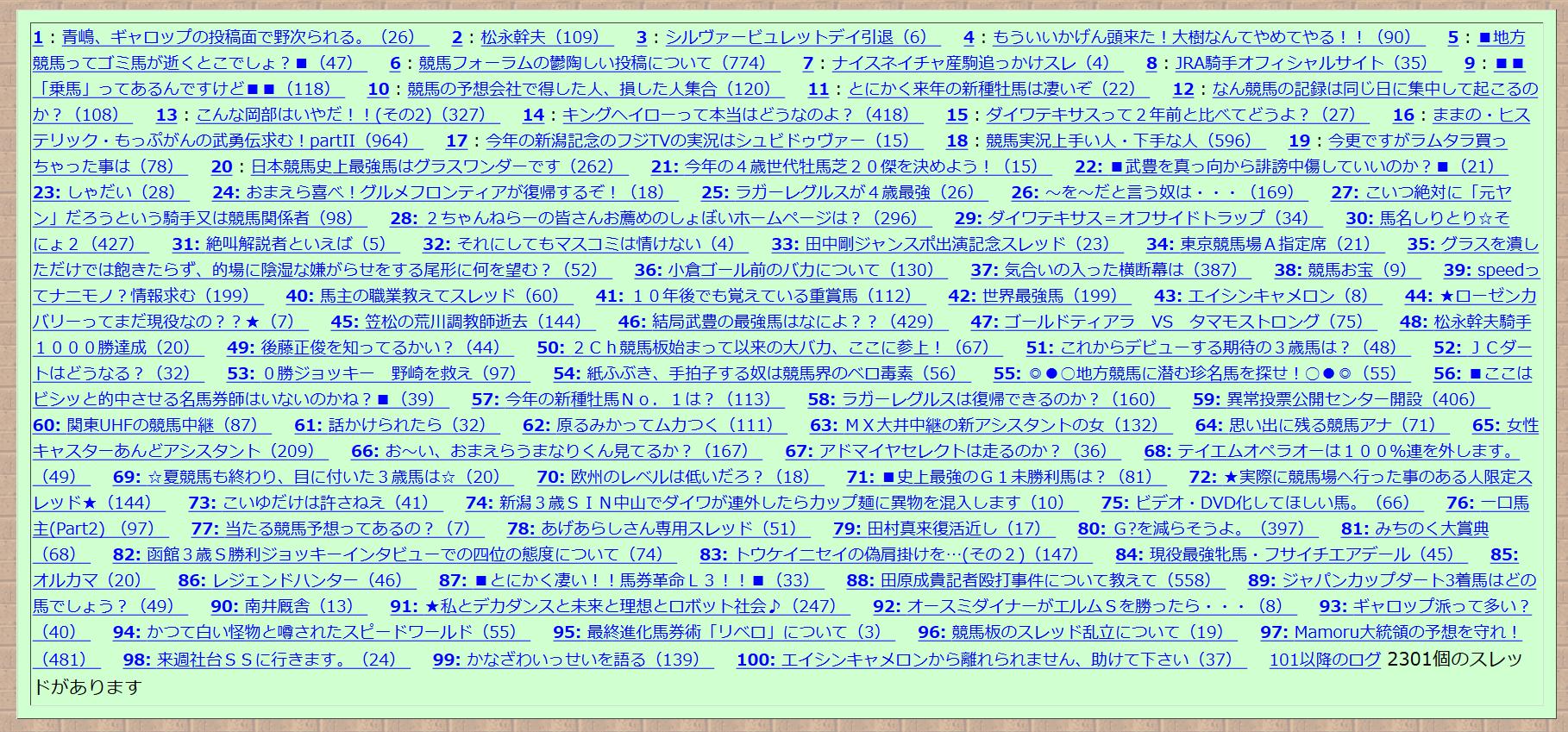 【競馬】2000年頃の競馬板