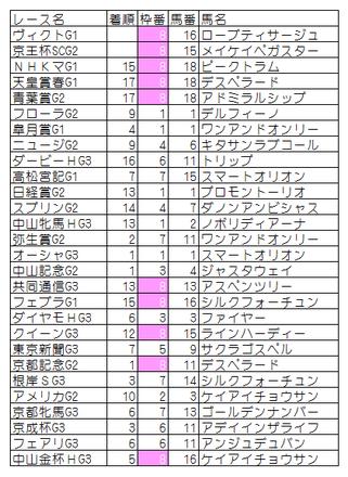 横山典弘騎手 2014